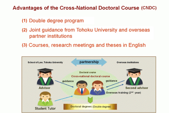 Cross-National Doctoral Course image2